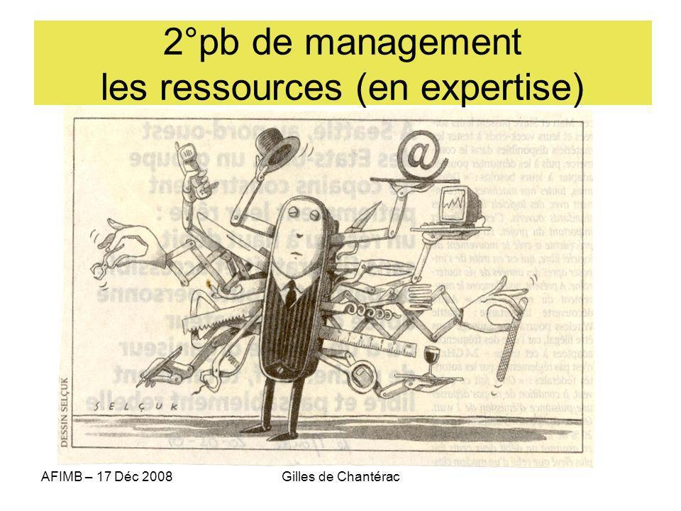 AFIMB – 17 Déc 2008Gilles de Chantérac 2°pb de management les ressources (en expertise)