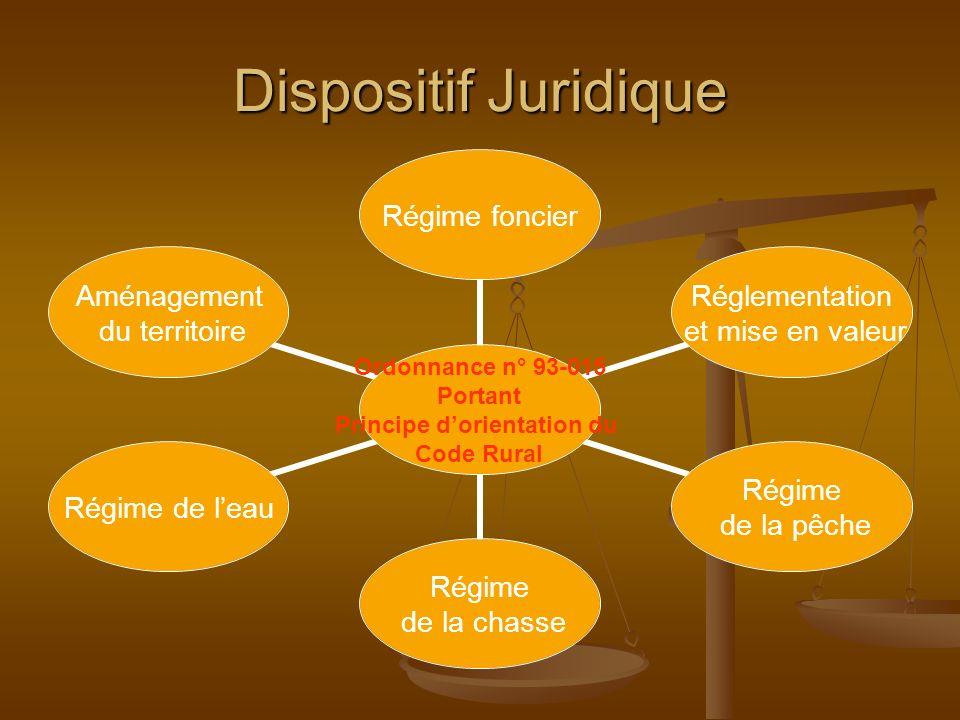 Dispositif Juridique Ordonnance n° 93-015 Portant Principe dorientation du Code Rural Régime foncier Réglementation et mise en valeur Régime de la pêc