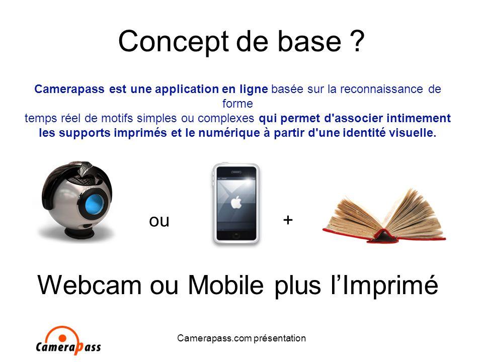 Camerapass.com présentation Concept de base .