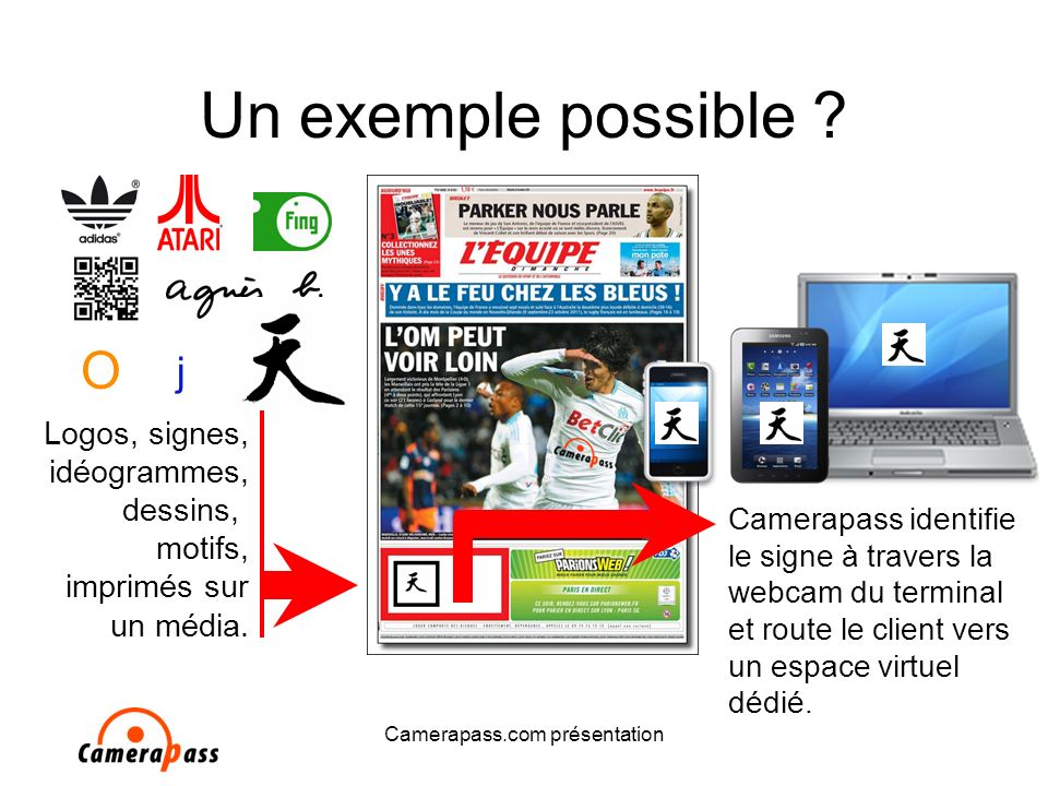 Camerapass.com présentation Un exemple possible .
