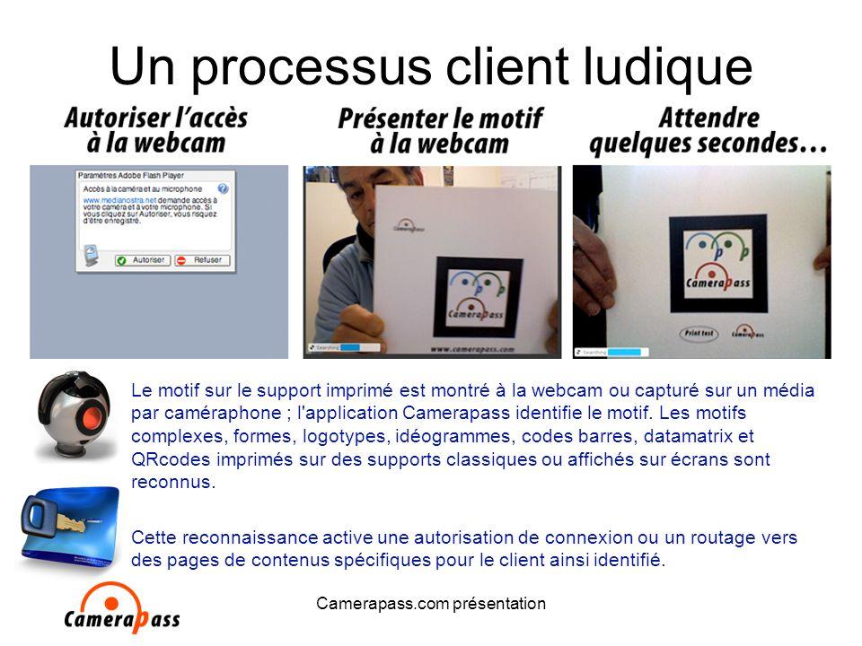 Camerapass.com présentation Un processus client ludique 1.Le motif sur le support imprimé est montré à la webcam ou capturé sur un média par caméraphone ; l application Camerapass identifie le motif.