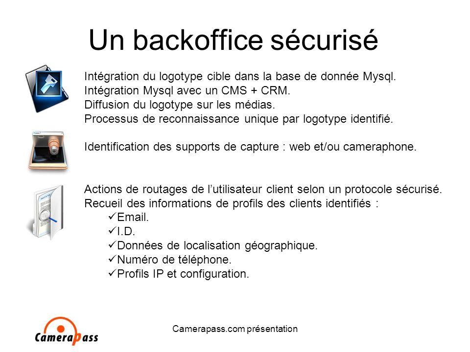 Camerapass.com présentation Un backoffice sécurisé Intégration du logotype cible dans la base de donnée Mysql.