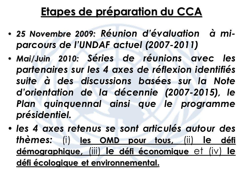 Etapes de préparation du CCA 25 Novembre 2009: 25 Novembre 2009: Réunion dévaluation à mi- parcours de lUNDAF actuel (2007-2011) Mai/Juin 2010: Mai/Juin 2010: Séries de réunions avec les partenaires sur les 4 axes de réflexion identifiés suite à des discussions basées sur la Note dorientation de la décennie (2007-2015), le Plan quinquennal ainsi que le programme présidentiel.