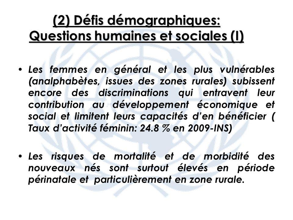 (2) Défis démographiques: Questions humaines et sociales (II) La réalité des risques de mortalité maternelle durant la période péripartum parmi les femmes des régions de louest et des zones rurales ; Une vulnérabilité accentuée de certains groupes sociaux, aux risques dinfection par le VIH/SIDA ( taux de prévalence : 4.9% chez les HSH et 3.1 % chez les usagers de drogue injectable)