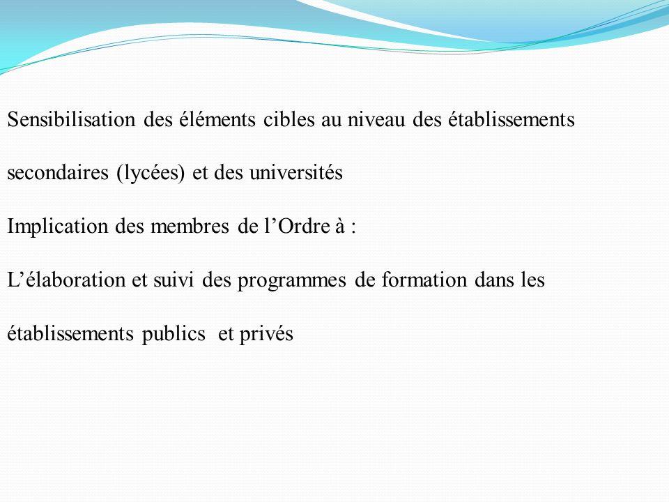 Sensibilisation des éléments cibles au niveau des établissements secondaires (lycées) et des universités Implication des membres de lOrdre à : Lélabor
