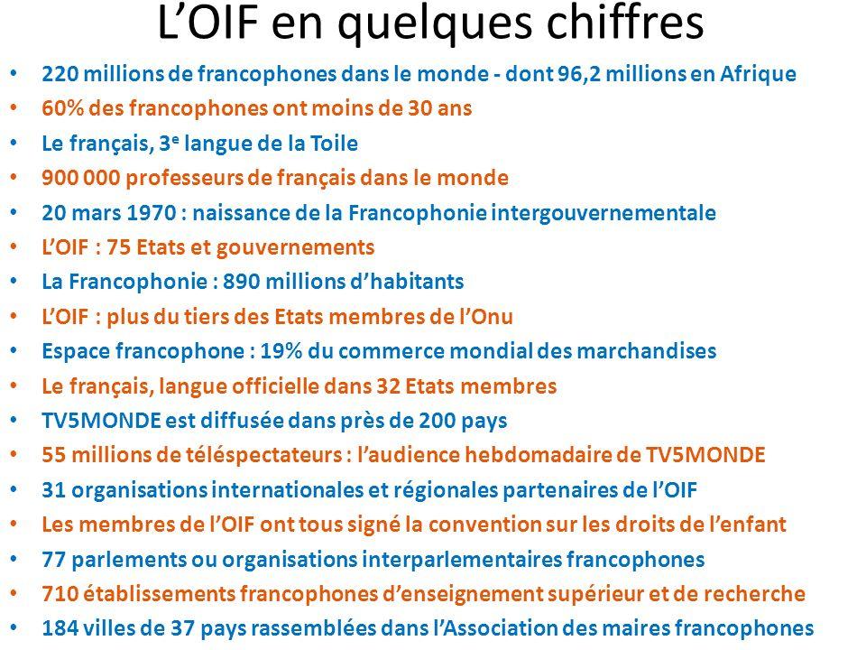 LOrganisation Institutionnelle de la Francophonie
