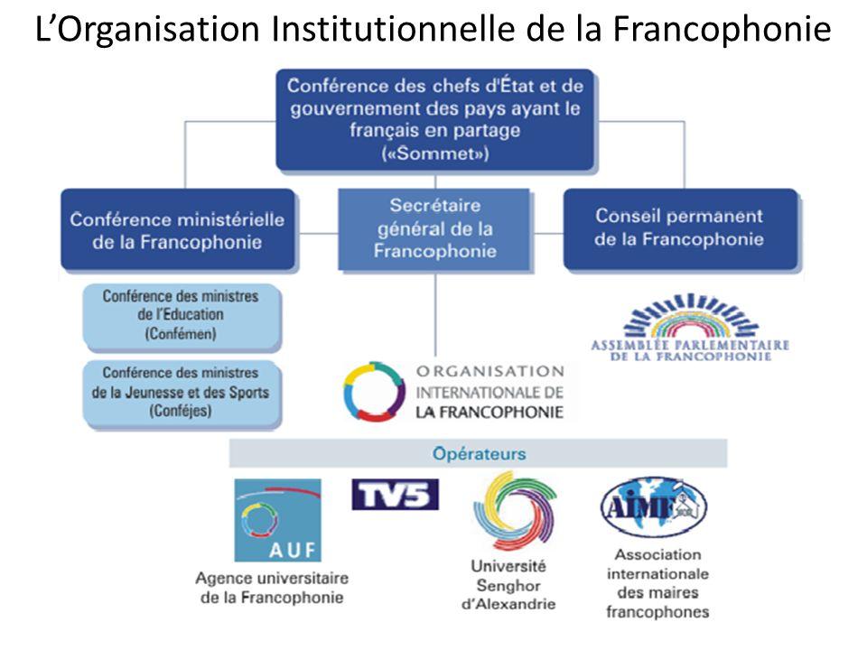 Comité de suivi de la Conférence francophone des Organisations internationales non gouvernementales et organisations de la société civile Promouvoir la langue française et la diversité culturelle et linguistique Promouvoir la paix, la démocratie et les droits de lHomme Appuyer léducation, la formation, lenseignement supérieur et la recherche Développer la coopération au service du développement durable et de la solidarité