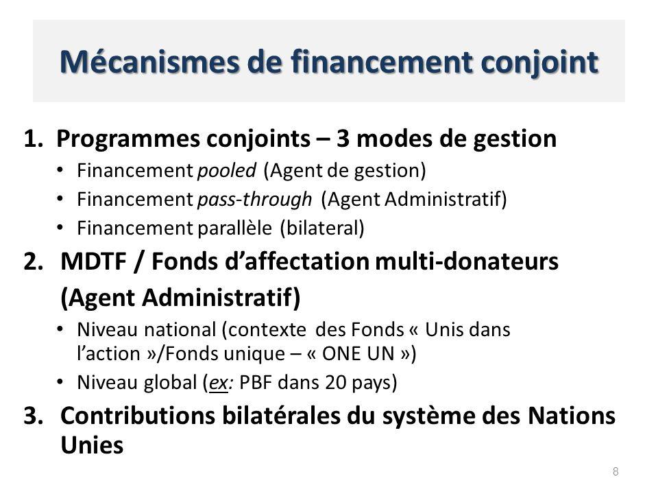 Mécanismes de financement conjoint 1.Programmes conjoints – 3 modes de gestion Financement pooled (Agent de gestion) Financement pass-through (Agent Administratif) Financement parallèle (bilateral) 2.MDTF / Fonds daffectation multi-donateurs (Agent Administratif) Niveau national (contexte des Fonds « Unis dans laction »/Fonds unique – « ONE UN ») Niveau global (ex: PBF dans 20 pays) 3.Contributions bilatérales du système des Nations Unies 8