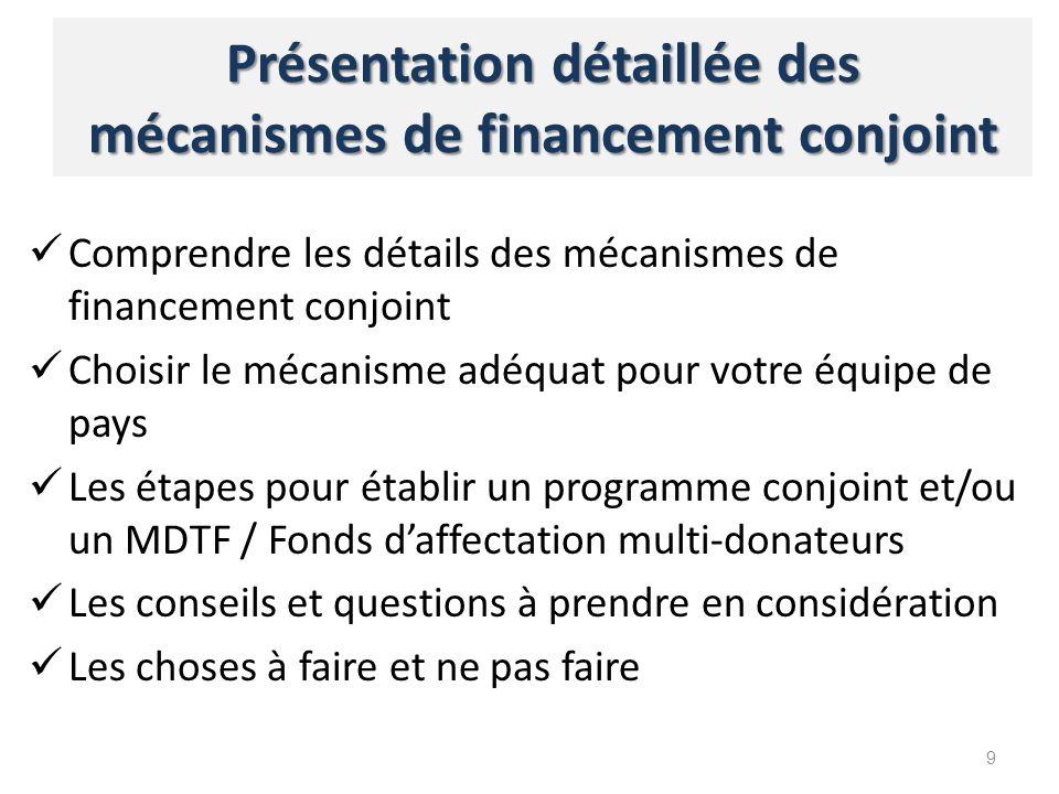 Présentation détaillée des mécanismes de financement conjoint Comprendre les détails des mécanismes de financement conjoint Choisir le mécanisme adéqu