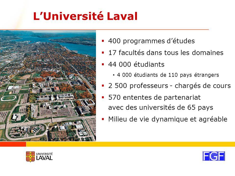 LUniversité Laval 400 programmes détudes 17 facultés dans tous les domaines 44 000 étudiants 4 000 étudiants de 110 pays étrangers 2 500 professeurs - chargés de cours 570 ententes de partenariat avec des universités de 65 pays Milieu de vie dynamique et agréable