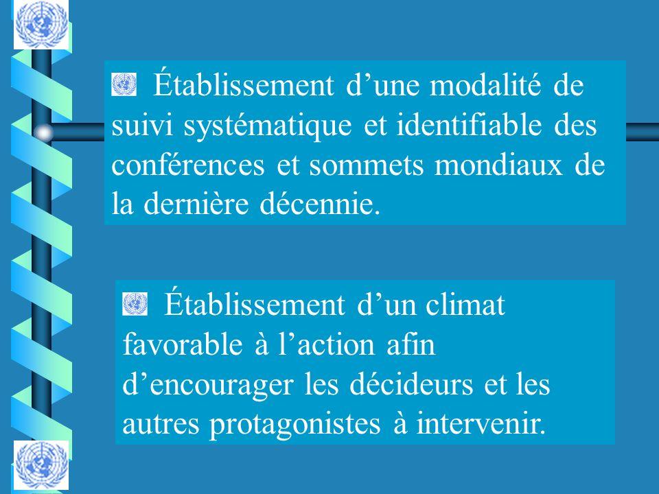 Établissement dun climat favorable à laction afin dencourager les décideurs et les autres protagonistes à intervenir. Établissement dune modalité de s