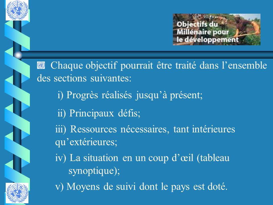 v) Moyens de suivi dont le pays est doté. iv) La situation en un coup dœil (tableau synoptique); iii) Ressources nécessaires, tant intérieures quextér