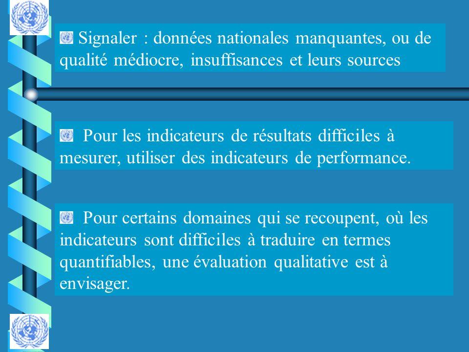 Signaler : données nationales manquantes, ou de qualité médiocre, insuffisances et leurs sources Pour les indicateurs de résultats difficiles à mesure