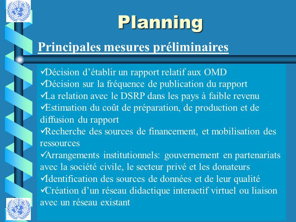 Planning Principales mesures préliminaires Décision détablir un rapport relatif aux OMD Décision sur la fréquence de publication du rapport La relatio