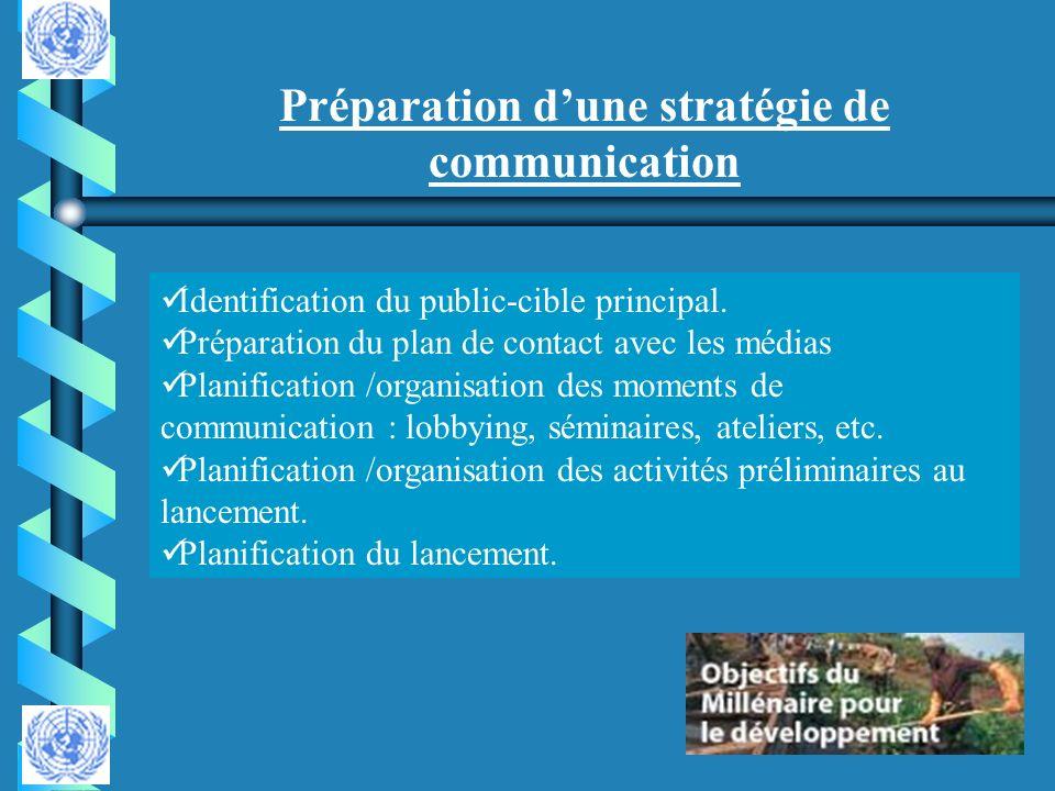 Préparation dune stratégie de communication Identification du public-cible principal. Préparation du plan de contact avec les médias Planification /or