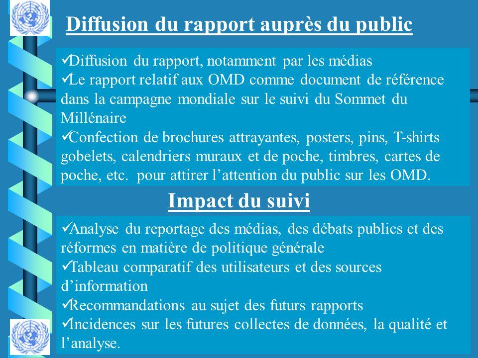 Diffusion du rapport auprès du public Diffusion du rapport, notamment par les médias Le rapport relatif aux OMD comme document de référence dans la ca