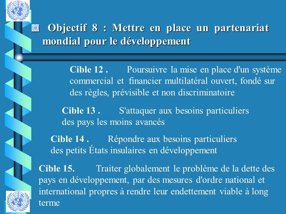 Objectif 8 : Mettre en place un partenariat mondial pour le développement Objectif 8 : Mettre en place un partenariat mondial pour le développement Ci