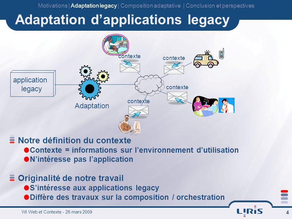 WI Web et Contexte - 26 mars 2009 25 Déroulement dune requête (8/8) Motivations | Adaptation legacy | Composition adaptative | Conclusion et perspectives