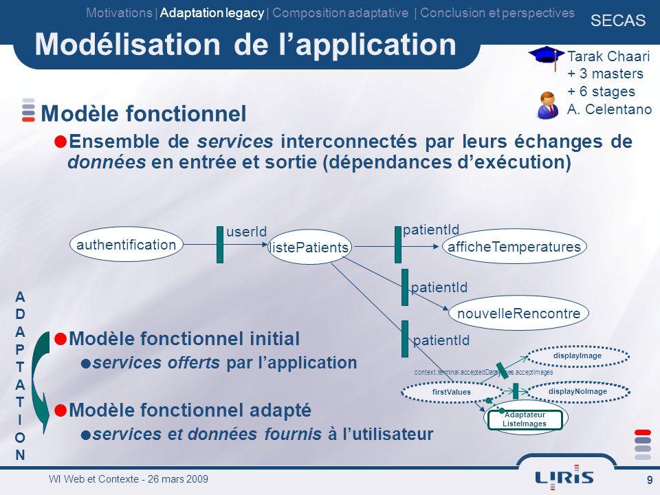 WI Web et Contexte - 26 mars 2009 20 Déroulement dune requête (3/8) Motivations | Adaptation legacy | Composition adaptative | Conclusion et perspectives
