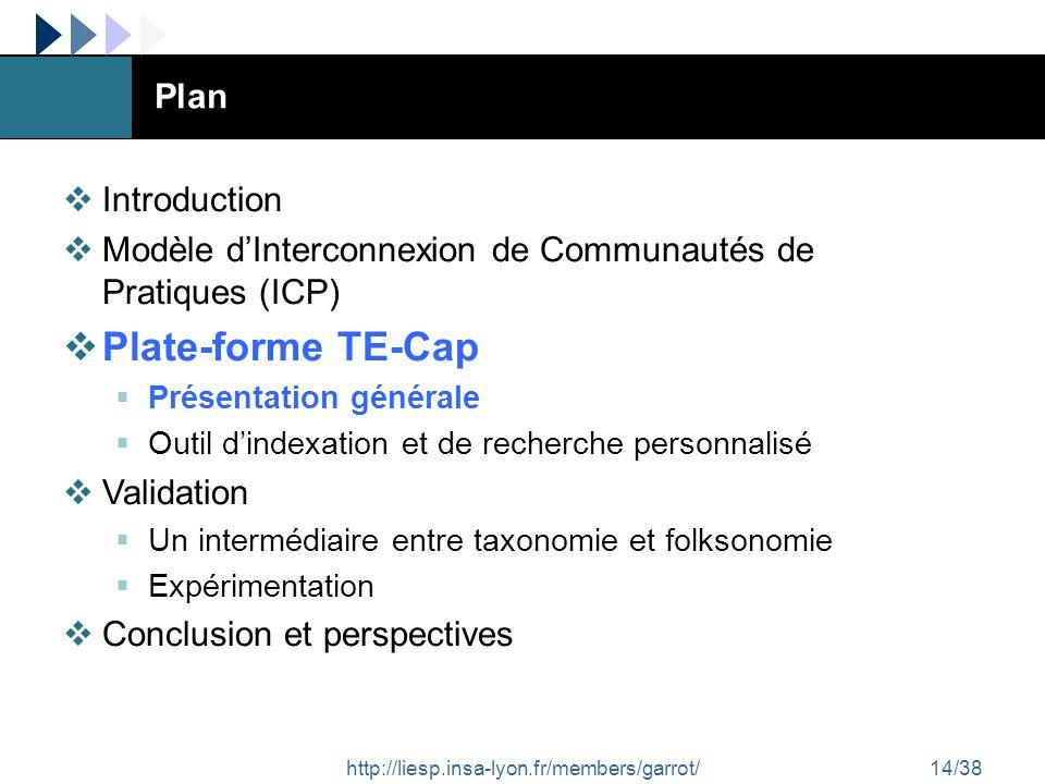 http://liesp.insa-lyon.fr/members/garrot/14/38 Plan Introduction Modèle dInterconnexion de Communautés de Pratiques (ICP) Plate-forme TE-Cap Présentat
