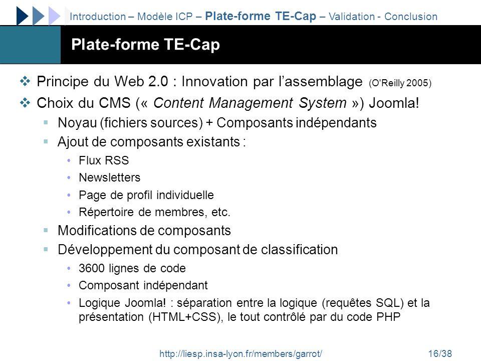 http://liesp.insa-lyon.fr/members/garrot/16/38 Plate-forme TE-Cap Principe du Web 2.0 : Innovation par lassemblage (O'Reilly 2005) Choix du CMS (« Con