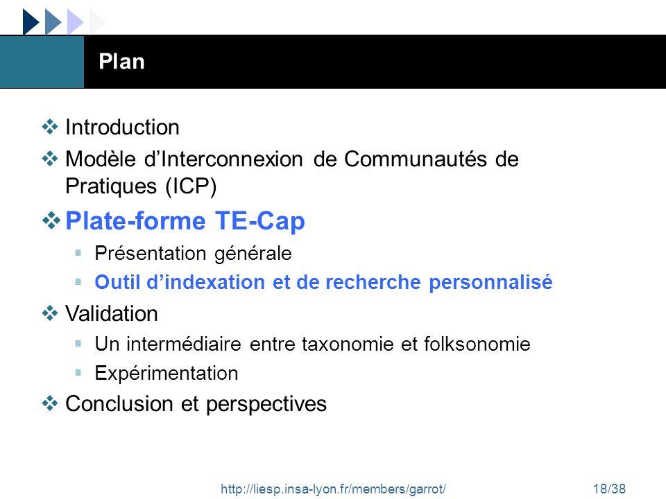http://liesp.insa-lyon.fr/members/garrot/18/38 Plan Introduction Modèle dInterconnexion de Communautés de Pratiques (ICP) Plate-forme TE-Cap Présentat