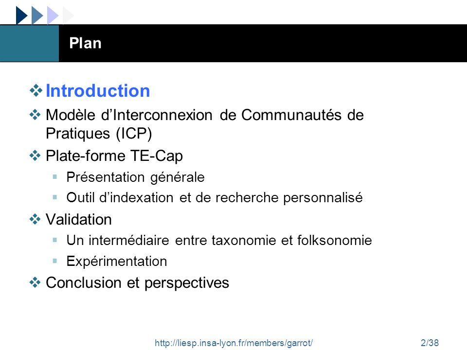 http://liesp.insa-lyon.fr/members/garrot/2/38 Plan Introduction Modèle dInterconnexion de Communautés de Pratiques (ICP) Plate-forme TE-Cap Présentati