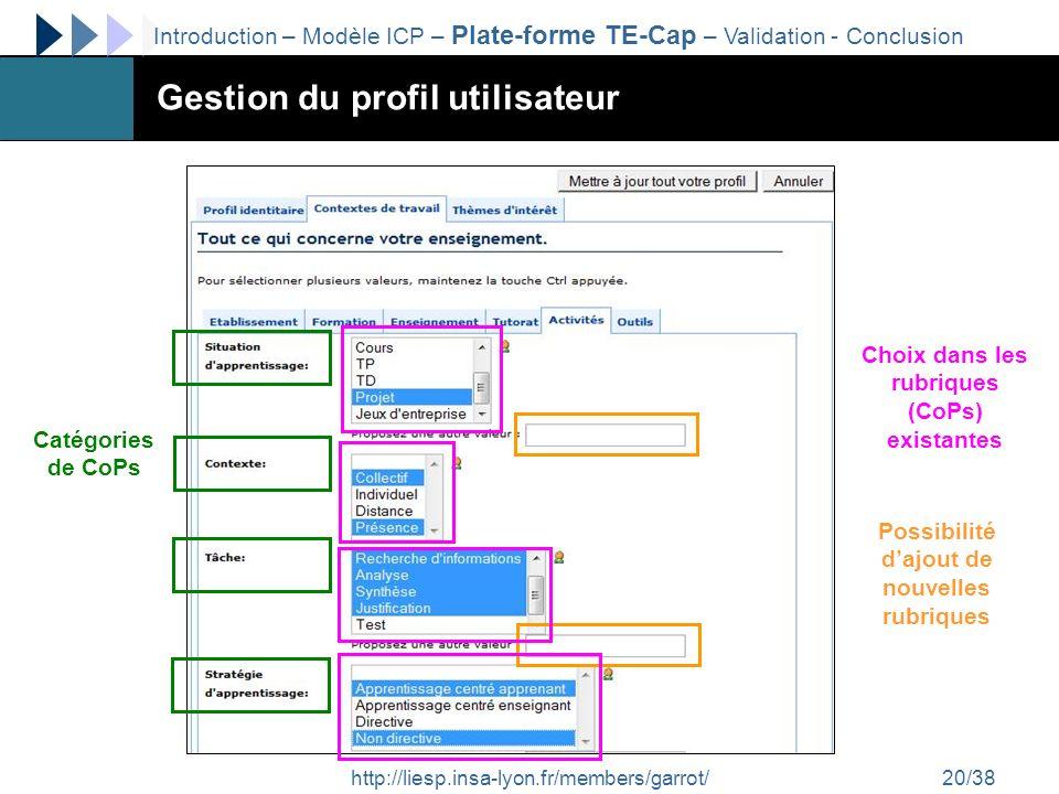 http://liesp.insa-lyon.fr/members/garrot/20/38 Possibilité dajout de nouvelles rubriques Choix dans les rubriques (CoPs) existantes Catégories de CoPs