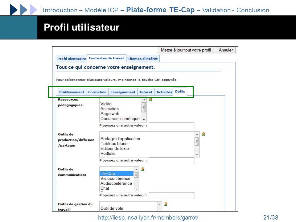 http://liesp.insa-lyon.fr/members/garrot/21/38 Profil utilisateur Introduction – Modèle ICP – Plate-forme TE-Cap – Validation - Conclusion