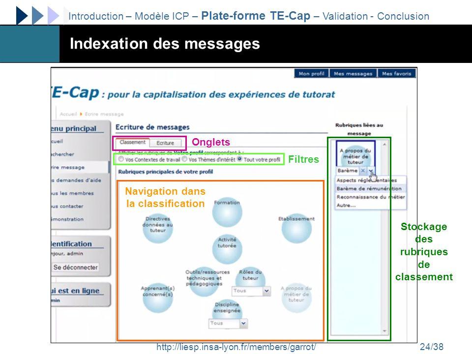 http://liesp.insa-lyon.fr/members/garrot/24/38 Indexation des messages Navigation dans la classification Stockage des rubriques de classement Filtres