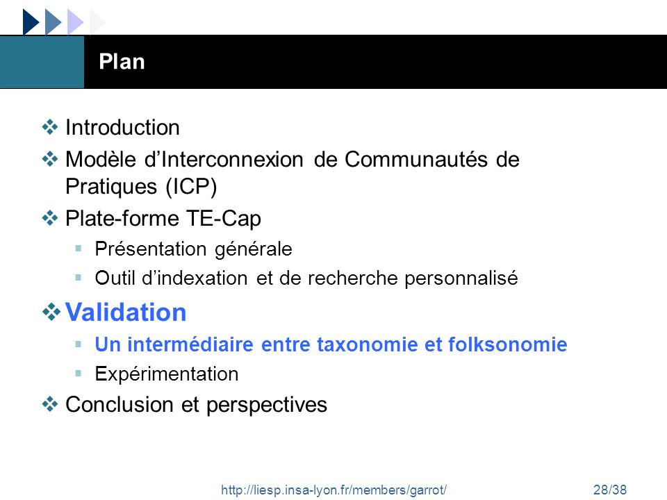 http://liesp.insa-lyon.fr/members/garrot/28/38 Plan Introduction Modèle dInterconnexion de Communautés de Pratiques (ICP) Plate-forme TE-Cap Présentat