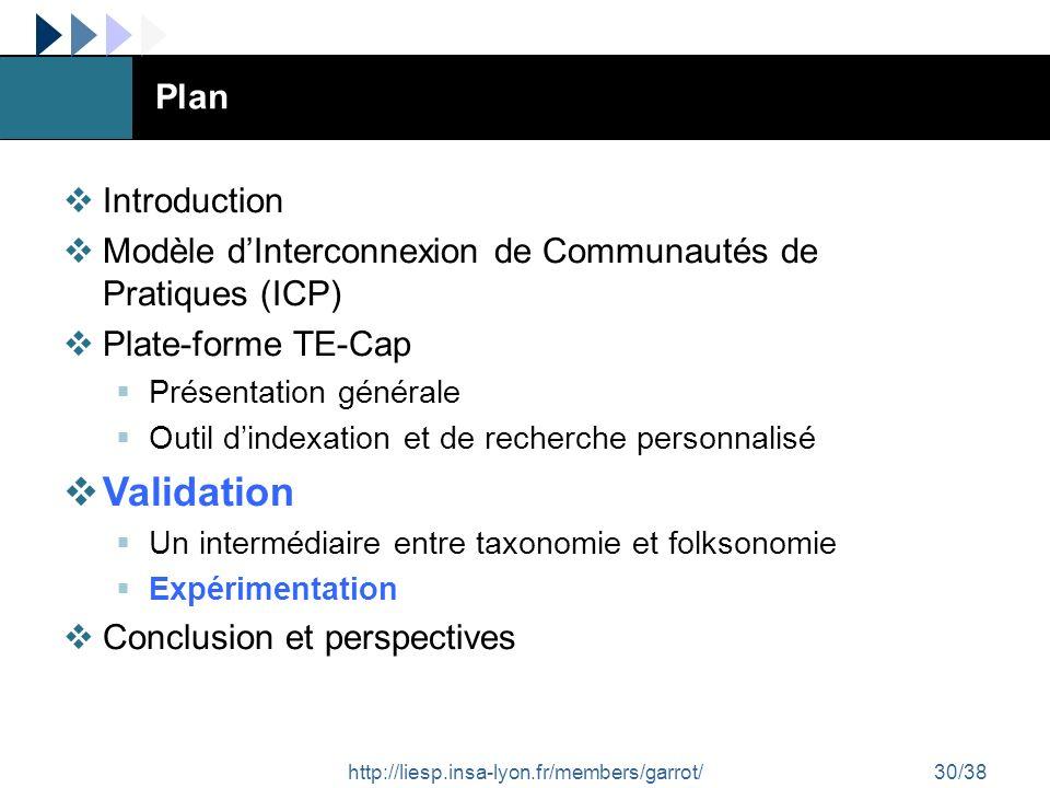 http://liesp.insa-lyon.fr/members/garrot/30/38 Plan Introduction Modèle dInterconnexion de Communautés de Pratiques (ICP) Plate-forme TE-Cap Présentat