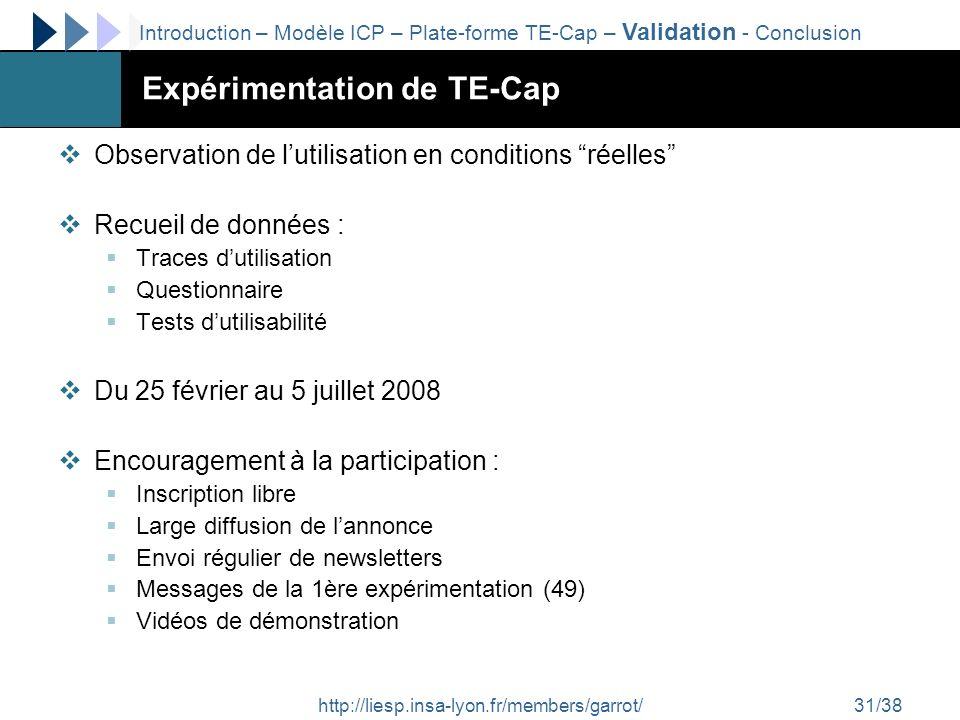 http://liesp.insa-lyon.fr/members/garrot/31/38 Expérimentation de TE-Cap Observation de lutilisation en conditions réelles Recueil de données : Traces