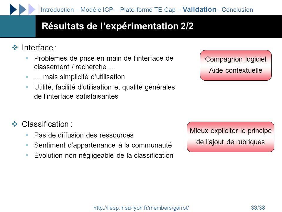 http://liesp.insa-lyon.fr/members/garrot/33/38 Résultats de lexpérimentation 2/2 Interface : Problèmes de prise en main de linterface de classement /