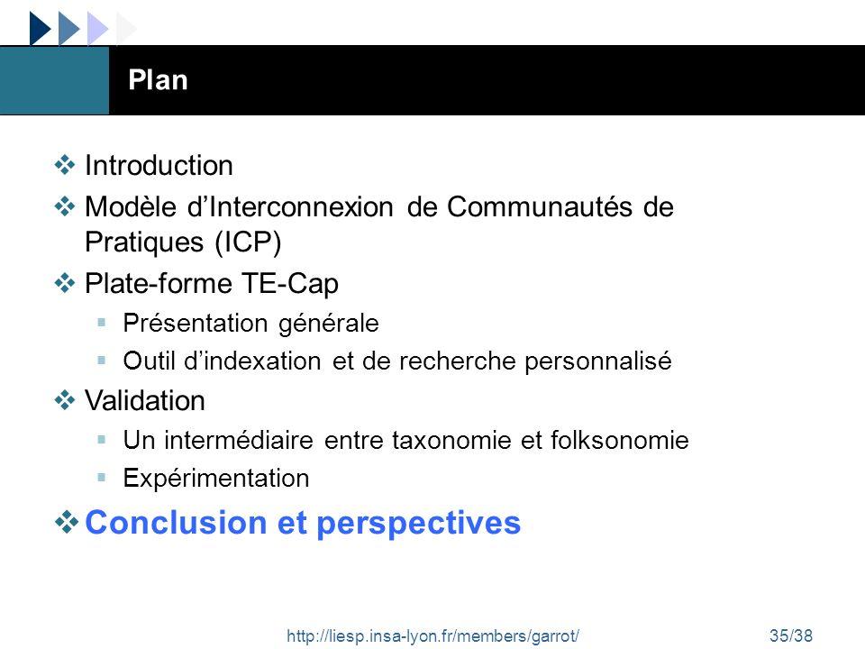 http://liesp.insa-lyon.fr/members/garrot/35/38 Plan Introduction Modèle dInterconnexion de Communautés de Pratiques (ICP) Plate-forme TE-Cap Présentat