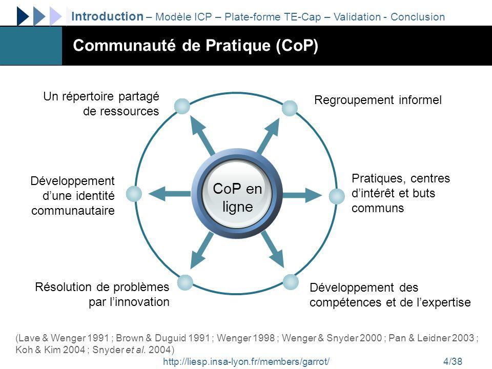 http://liesp.insa-lyon.fr/members/garrot/4/38 Communauté de Pratique (CoP) Regroupement informel Pratiques, centres dintérêt et buts communs Développe