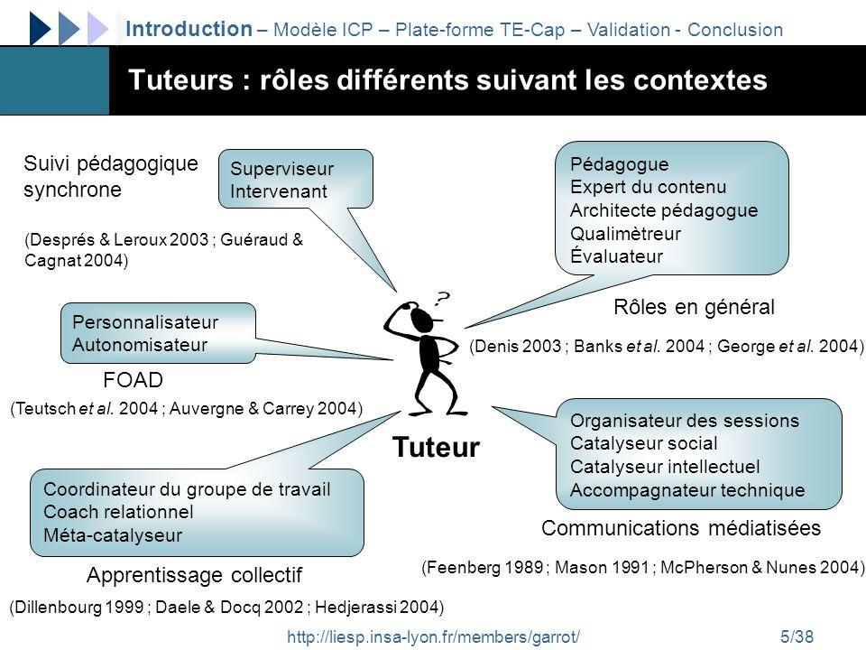 http://liesp.insa-lyon.fr/members/garrot/5/38 Tuteurs : rôles différents suivant les contextes Tuteur Organisateur des sessions Catalyseur social Cata
