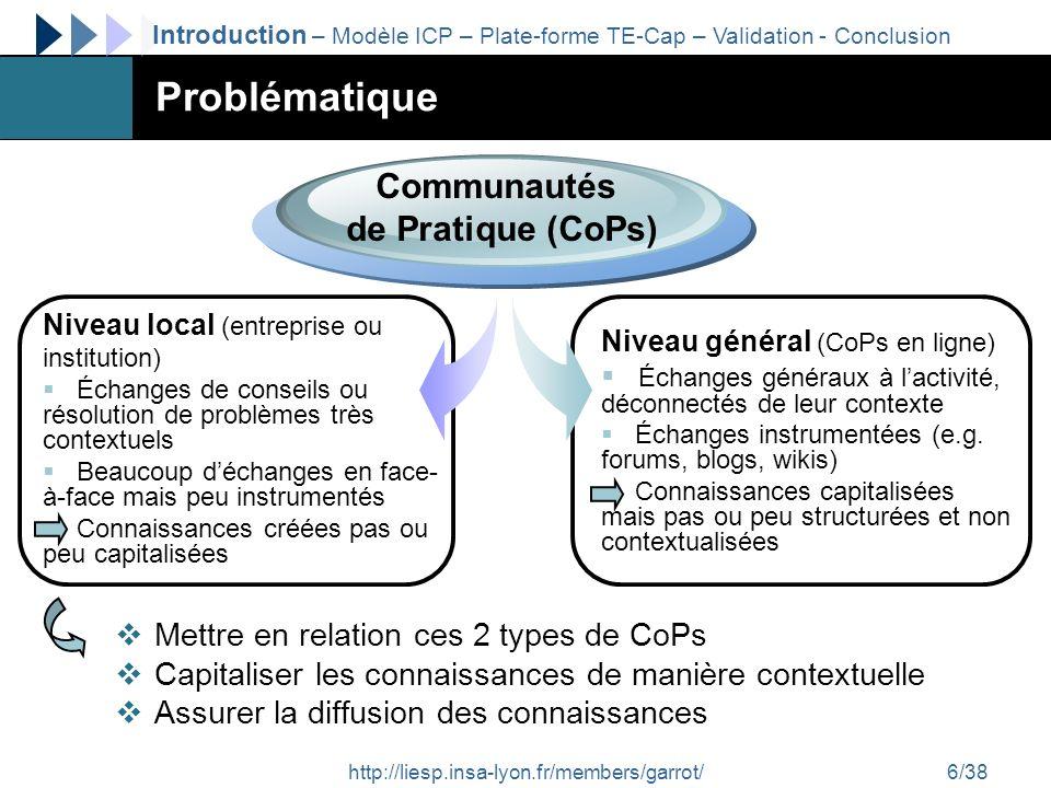 http://liesp.insa-lyon.fr/members/garrot/6/38 Problématique Niveau général (CoPs en ligne) Échanges généraux à lactivité, déconnectés de leur contexte