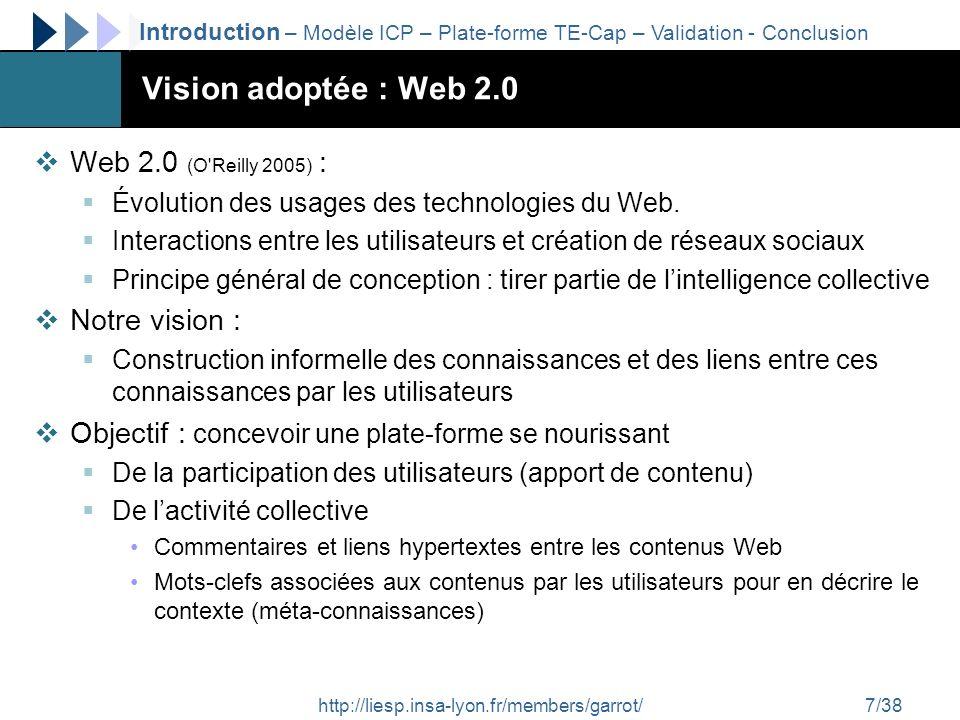 http://liesp.insa-lyon.fr/members/garrot/7/38 Vision adoptée : Web 2.0 Web 2.0 (O'Reilly 2005) : Évolution des usages des technologies du Web. Interac