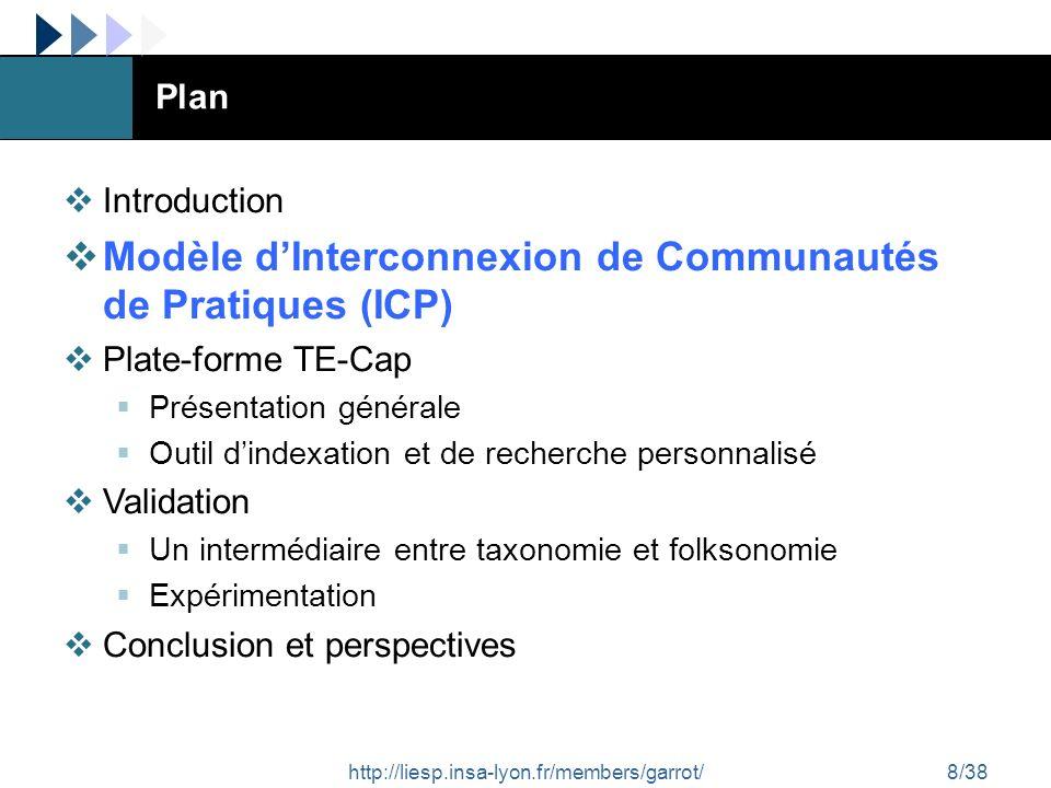 http://liesp.insa-lyon.fr/members/garrot/8/38 Plan Introduction Modèle dInterconnexion de Communautés de Pratiques (ICP) Plate-forme TE-Cap Présentati