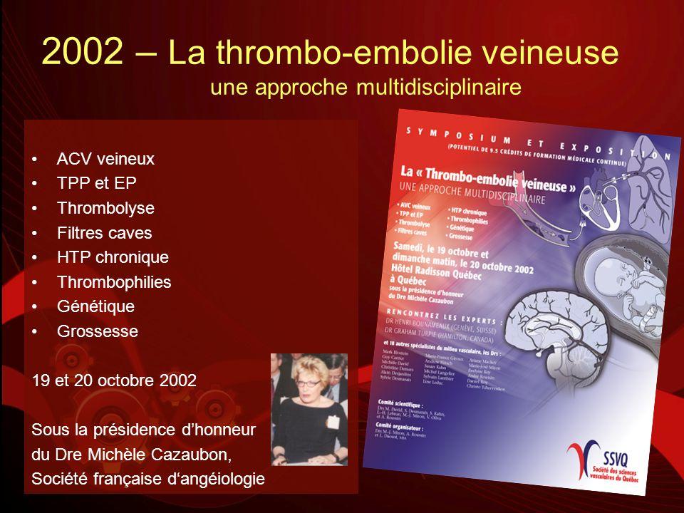 2002 – La thrombo-embolie veineuse une approche multidisciplinaire ACV veineux TPP et EP Thrombolyse Filtres caves HTP chronique Thrombophilies Généti