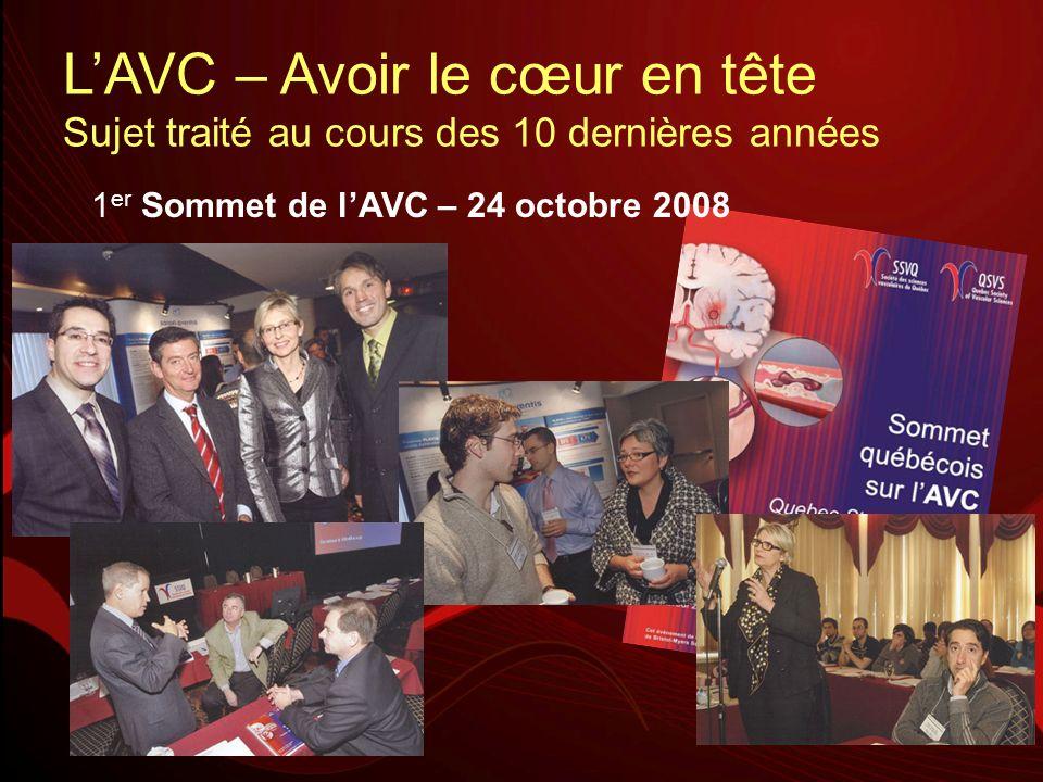 LAVC – Avoir le cœur en tête Sujet traité au cours des 10 dernières années 1 er Sommet de lAVC – 24 octobre 2008
