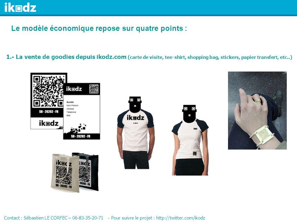 1.- La vente de goodies depuis ikodz.com (carte de visite, tee-shirt, shopping bag, stickers, papier transfert, etc..) Le modèle économique repose sur