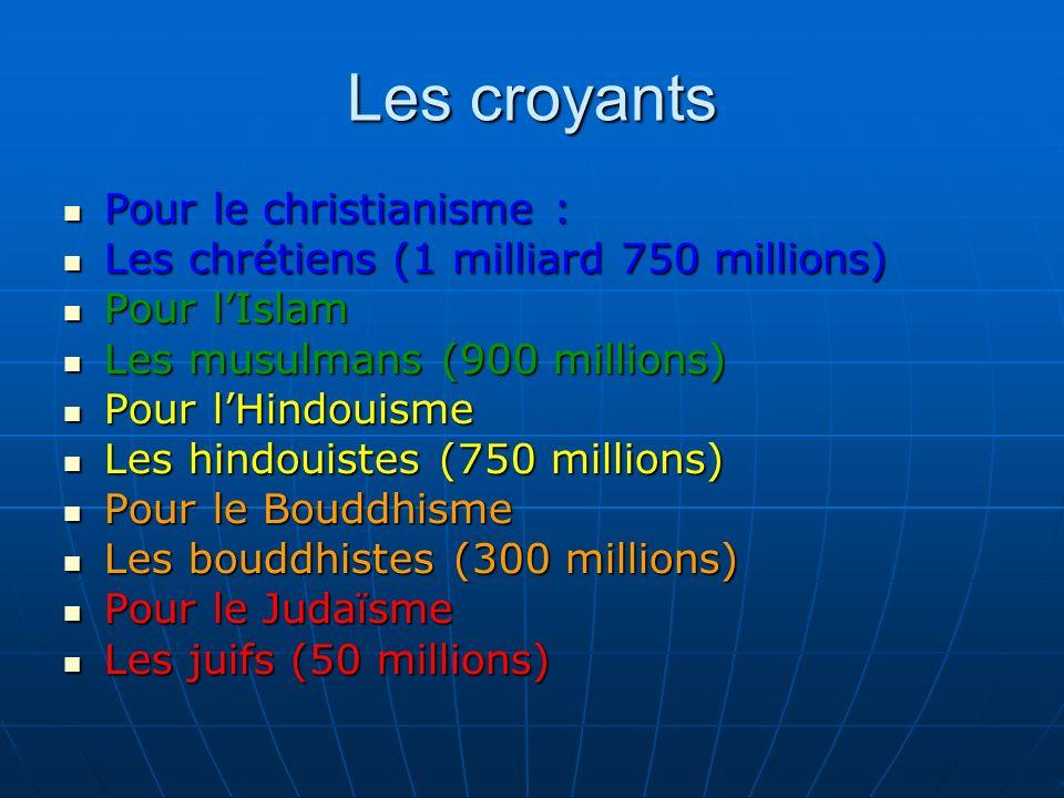 Les croyants Pour le christianisme : Pour le christianisme : Les chrétiens (1 milliard 750 millions) Les chrétiens (1 milliard 750 millions) Pour lIslam Pour lIslam Les musulmans (900 millions) Les musulmans (900 millions) Pour lHindouisme Pour lHindouisme Les hindouistes (750 millions) Les hindouistes (750 millions) Pour le Bouddhisme Pour le Bouddhisme Les bouddhistes (300 millions) Les bouddhistes (300 millions) Pour le Judaïsme Pour le Judaïsme Les juifs (50 millions) Les juifs (50 millions)