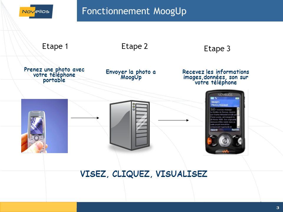 Fonctionnement MoogUp 3 Prenez une photo avec votre téléphone portable Envoyer la photo a MoogUp Recevez les informations images,données, son sur votre téléphone Etape 1Etape 2 Etape 3 VISEZ, CLIQUEZ, VISUALISEZ
