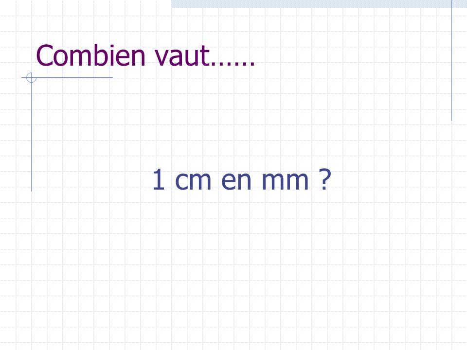 Combien vaut…… 1 cm en mm ?