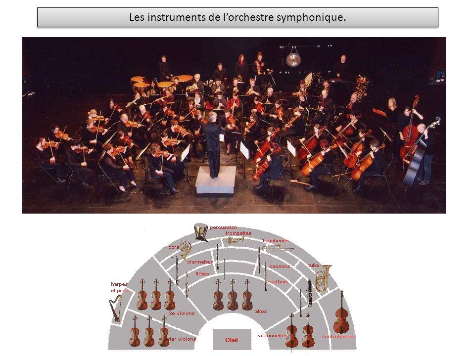 Les instruments de lorchestre symphonique.