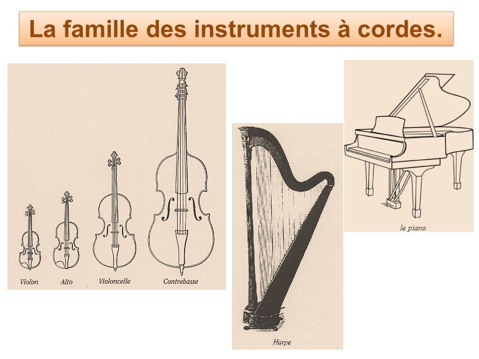 La famille des instruments à cordes. le piano
