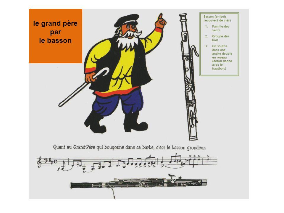 Ecoute la clarinette