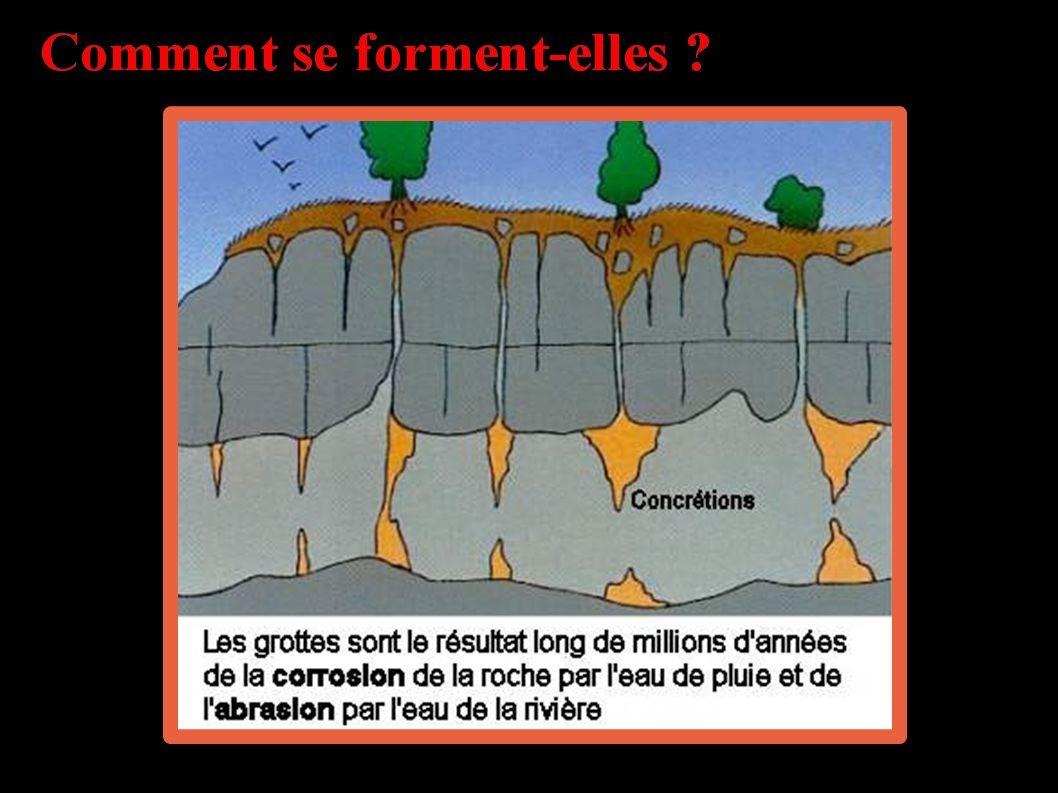 1 3 2 La corrosion : l eau avec le gaz carbonique de l air et de la première couche du sol « attaque » le calcaire et le creuse L érosion : l eau qui circule maintenant plus facilement, apporte du sable, des pierres qui usent de plus en plus la roche.